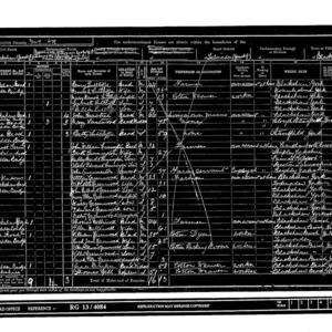 1901 census-Blackshaw-enumeration district 3_page4.tif